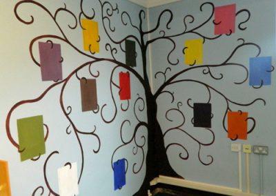 Book Tree Mural